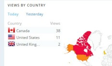 that is a lot of hits for my blog before 9am on a Monday