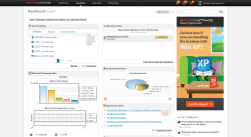 Spiceworks dashboard with customized widgets