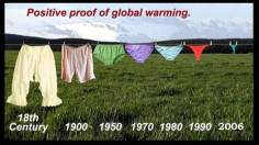 Global-Warming-Proof-Graphic
