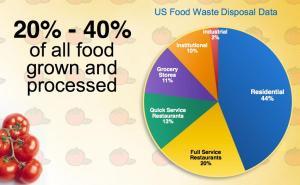 Foodwaste2