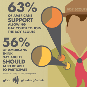 GLAAD_BSA_Poll