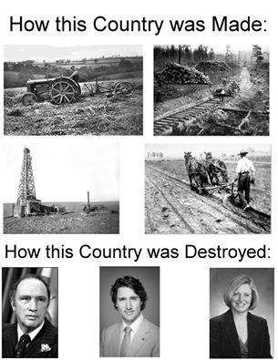canada-was-built