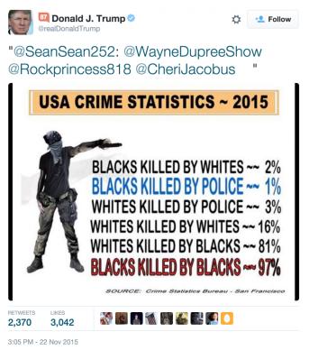 black-murders