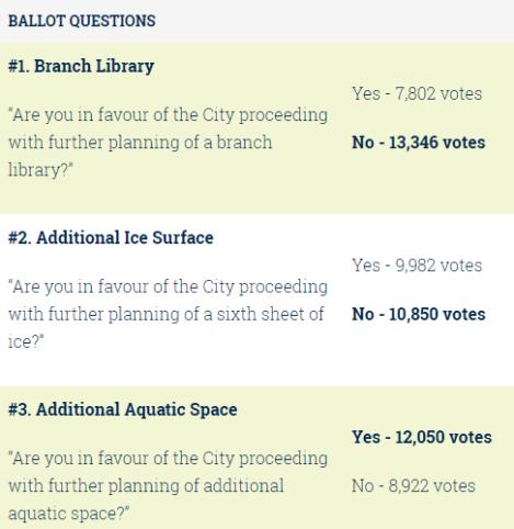 ballot-responses